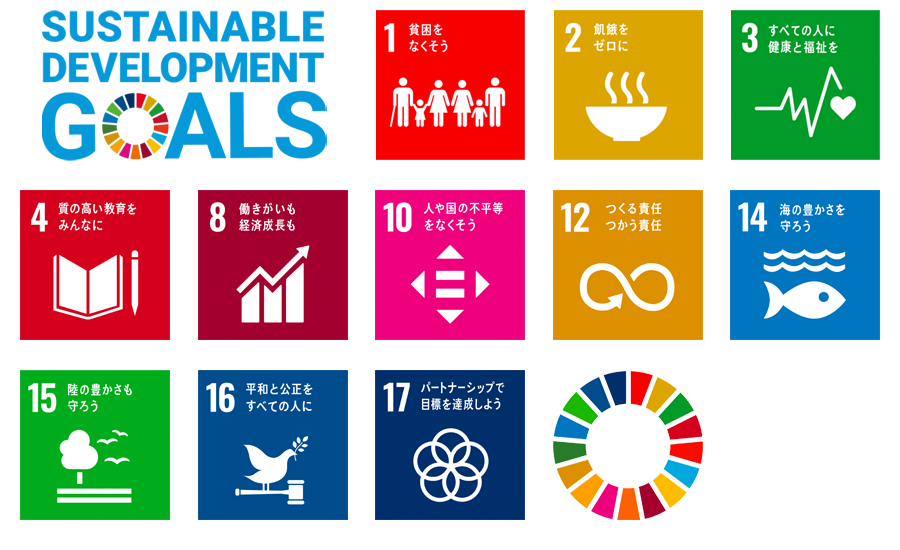 SDGsのロゴとアイコン